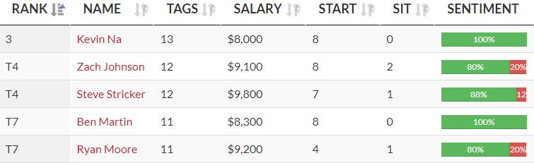 Fanshare $8K-$9K